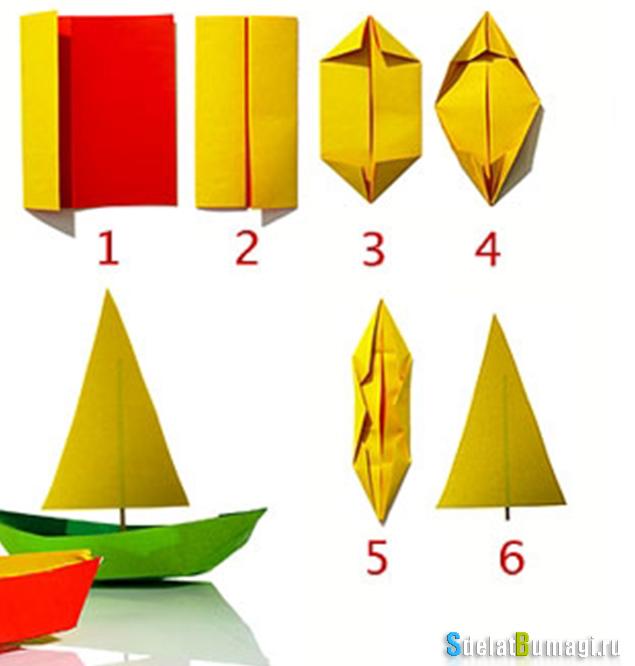 Как сделать из бумаги кораблик что он  841