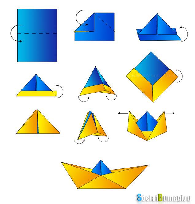 Как сделать кораблик из бумаги? Пошаговая инструкция